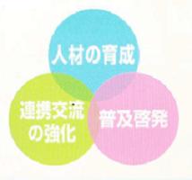 活動内容3つの円